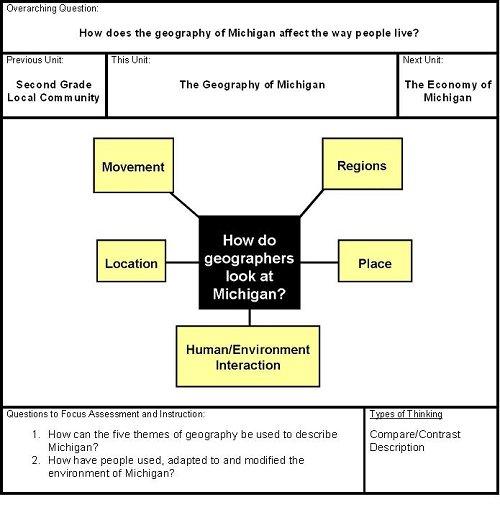 study unit 1 Unit 1: module 2-psychology's big issues and approaches 2015-09-30 myer's ap psychology chapter 7 terms 2013-01-20 unit 2: module 5-the scientific method and description 2015-10-26.